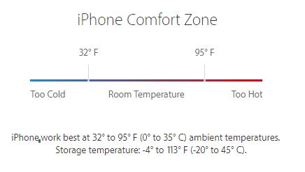 iPhone Device Optimal Temperature
