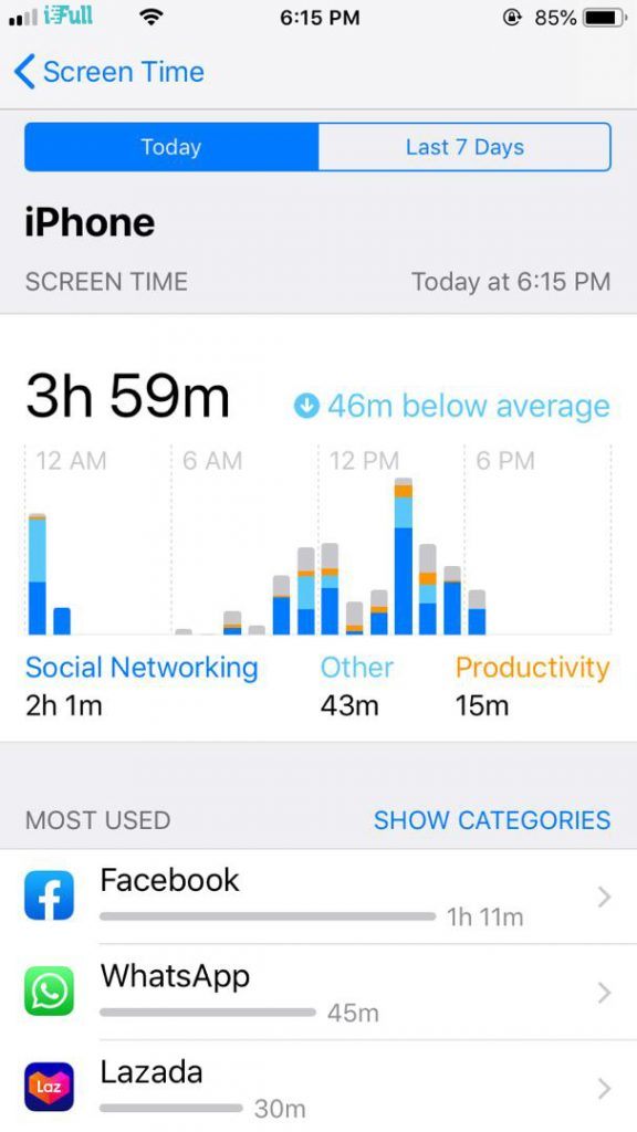 Screen time in 1 day