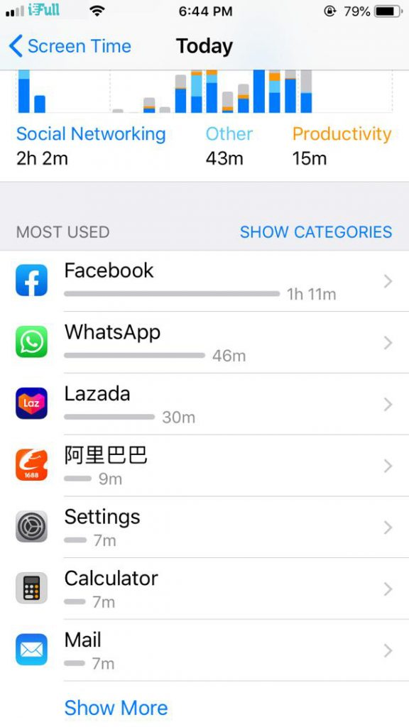 Apps usage